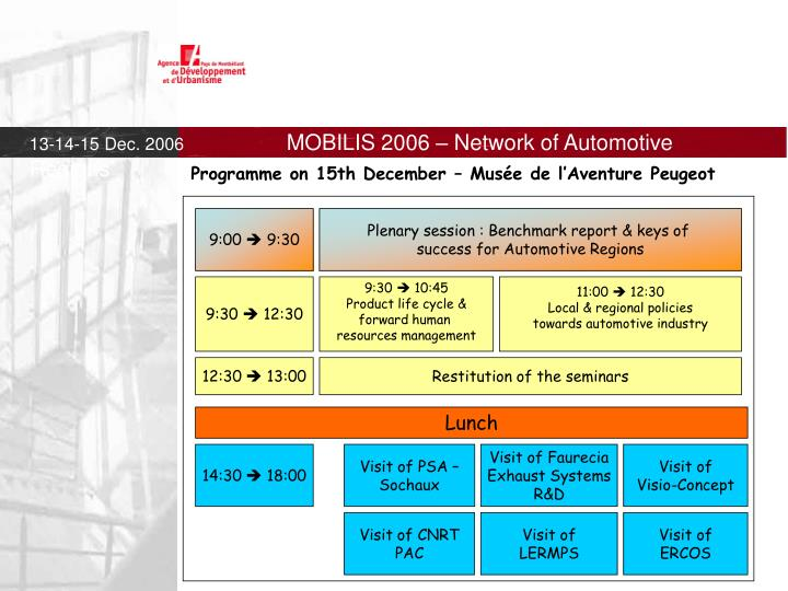 Programme on 15th December – Musée de l'Aventure Peugeot