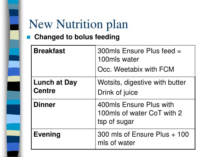 New Nutrition plan