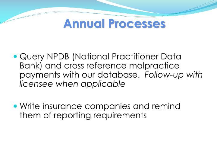 Annual Processes