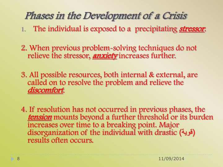 Phases in the Development of a Crisis