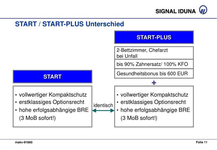 START / START-PLUS Unterschied