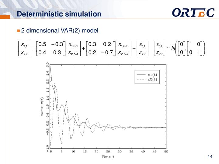 Deterministic simulation