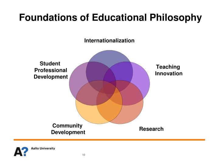 Foundations of Educational Philosophy