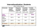internationalization students note indexed figures