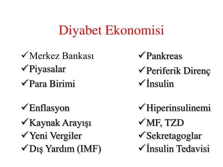 Diyabet Ekonomisi