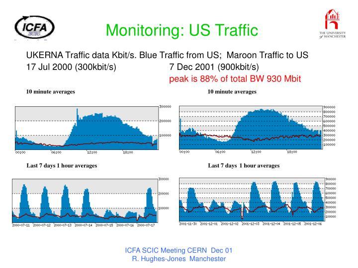 Monitoring: US Traffic
