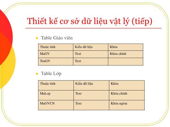 Thiết kế cơ sở dữ liệu vật lý (tiếp)
