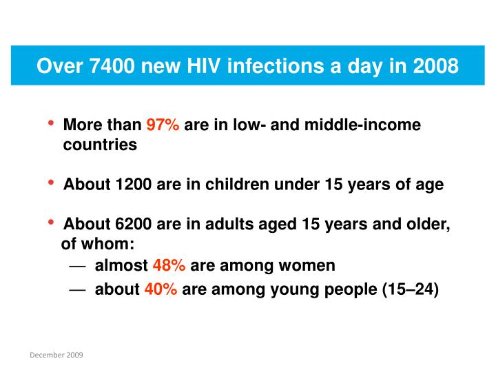 Over 7400 new HIV infections a day in 2008