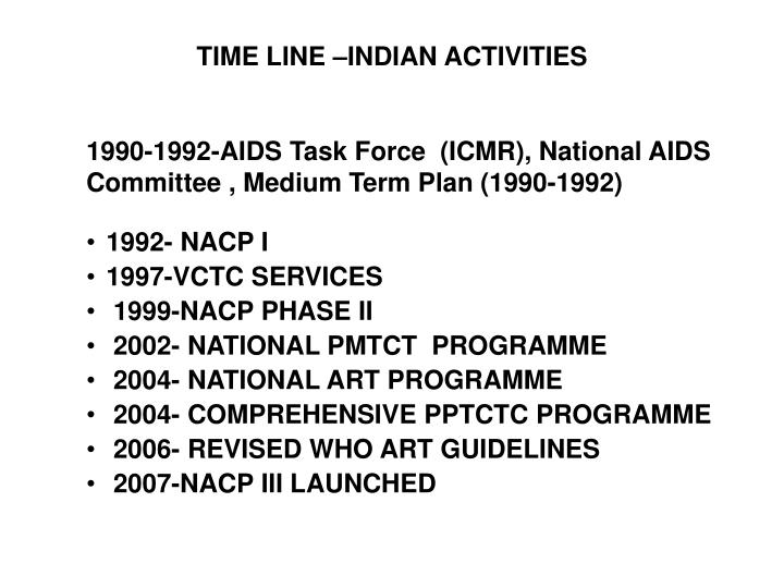 TIME LINE –INDIAN ACTIVITIES