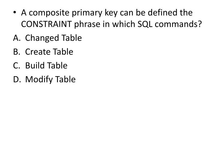 A composite primary key can be defined the CONSTRAINT phrase in which SQL commands?