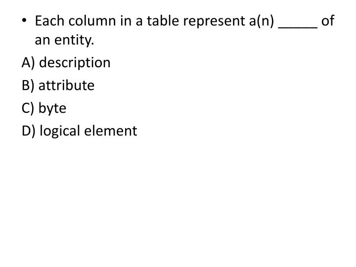 Each column in a table represent a(n) _____ of an entity.