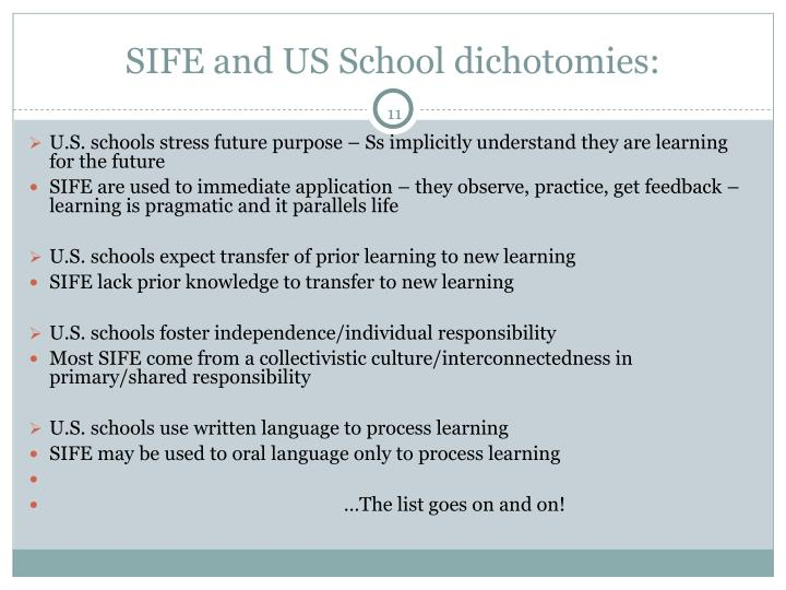 SIFE and US School dichotomies: