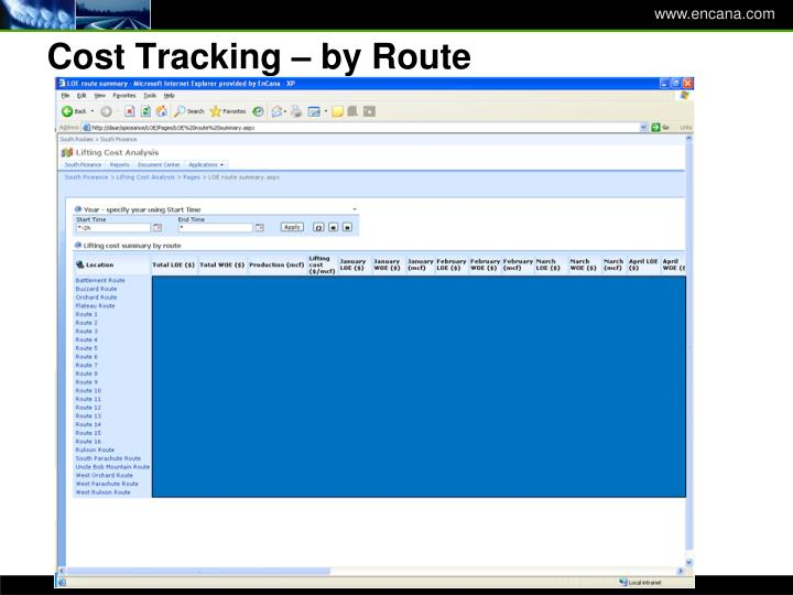Cost Tracking – by Route