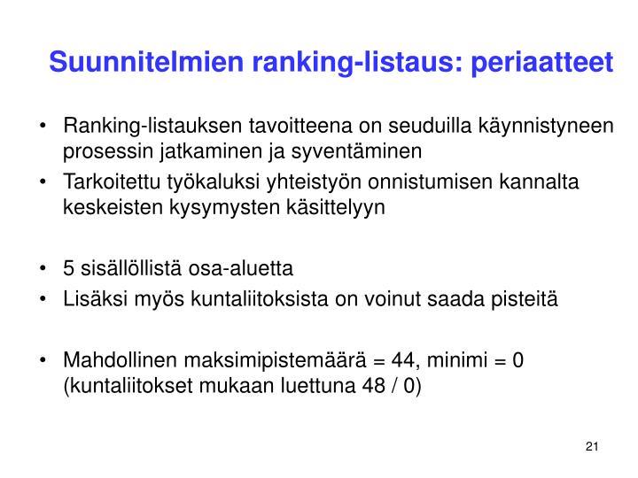 Suunnitelmien ranking-listaus: periaatteet