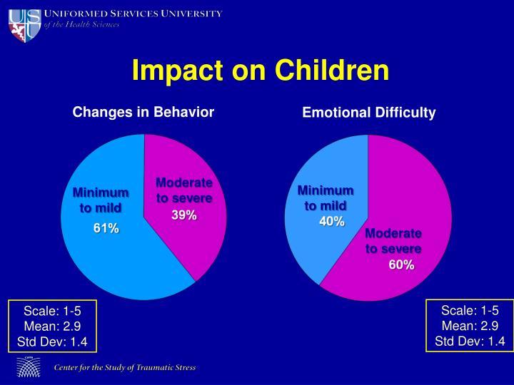 Impact on Children