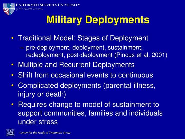 Military Deployments