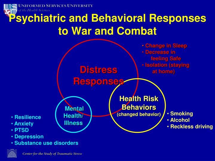 Psychiatric and Behavioral Responses