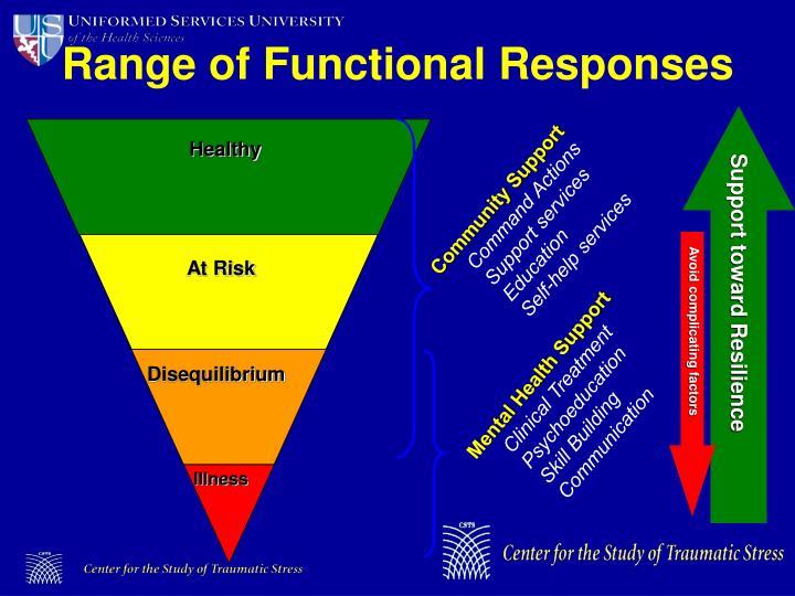 Range of Functional Responses
