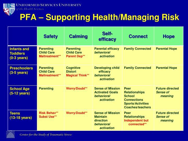 PFA – Supporting Health/Managing Risk