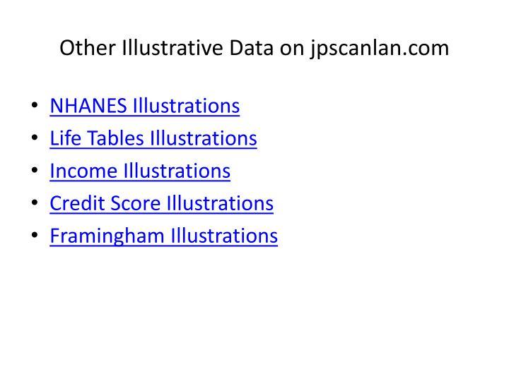 Other Illustrative Data on jpscanlan.com