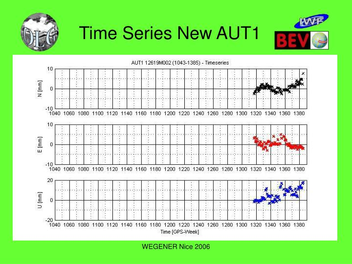 Time Series New AUT1