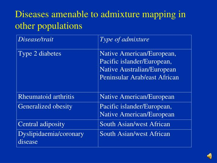 Diseases amenable to admixture mapping in other populations