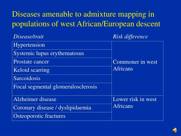 Diseases amenable to admixture mapping in populations of west African/European descent