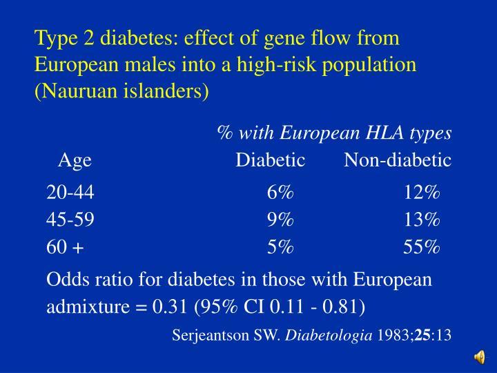 Type 2 diabetes: effect of gene flow from European males into a high-risk population (Nauruan islanders)