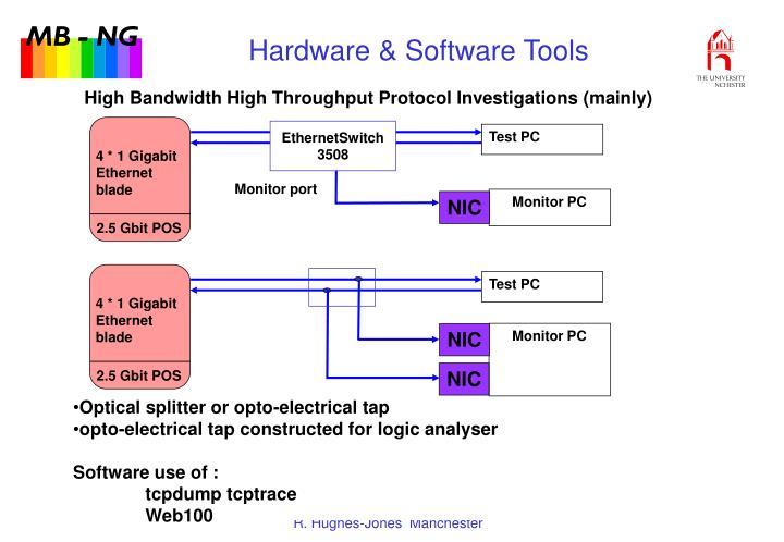 High Bandwidth High Throughput Protocol Investigations (mainly)
