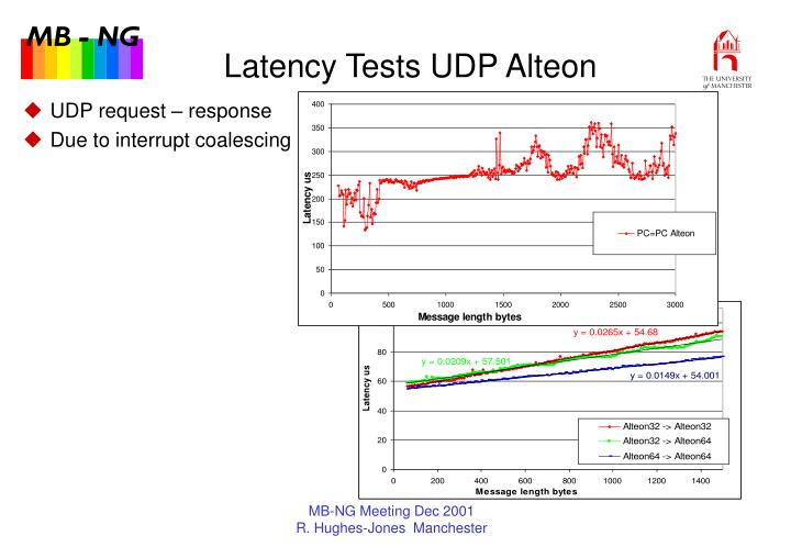 UDP request – response