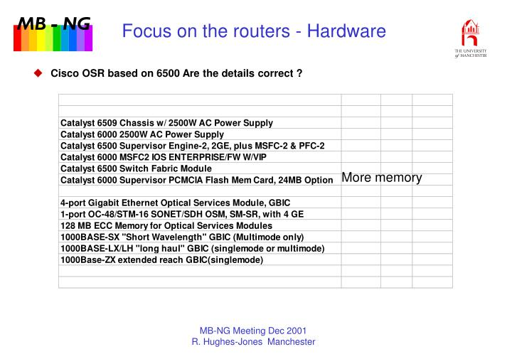 Focus on the routers - Hardware