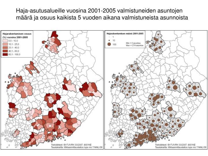 Haja-asutusalueille vuosina 2001-2005 valmistuneiden asuntojen määrä ja osuus kaikista 5 vuoden aikana valmistuneista asunnoista