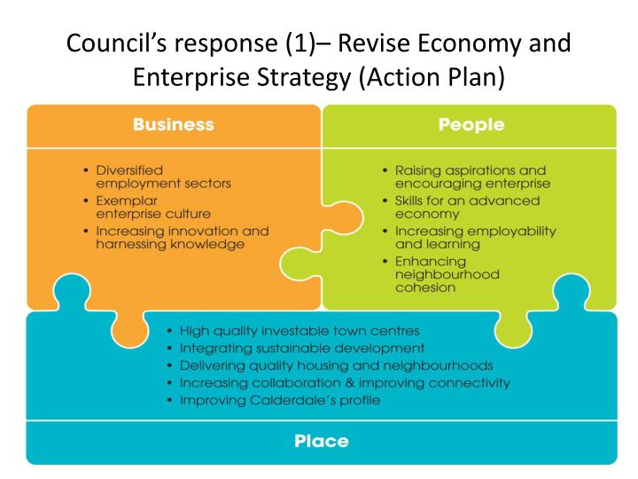 Council's response (1)– Revise Economy and Enterprise Strategy (Action Plan)