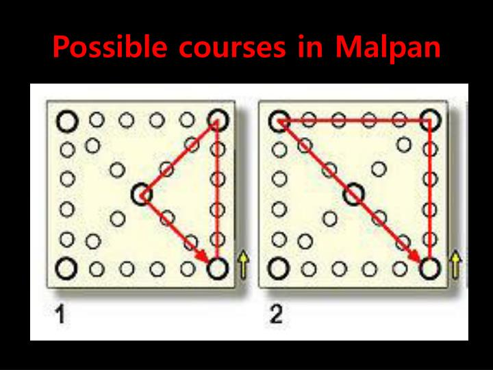 Possible courses in
