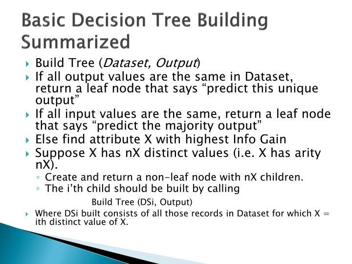 Basic Decision Tree Building