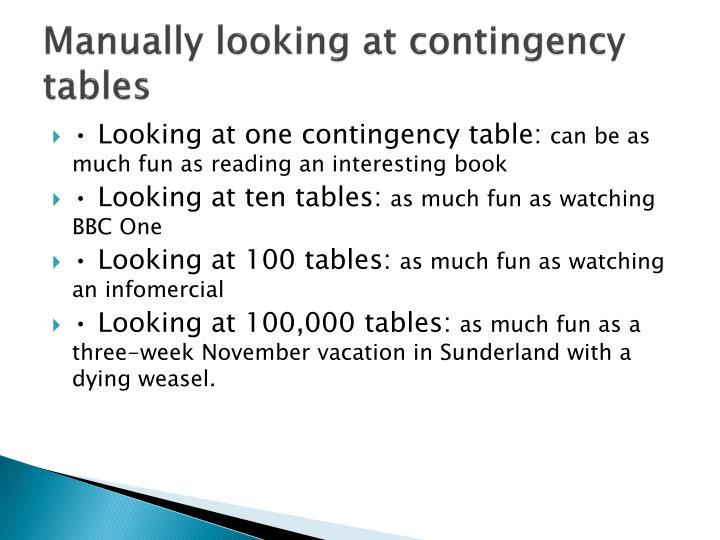 Manually looking at contingency