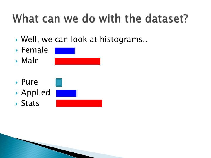 What can we do with the dataset?