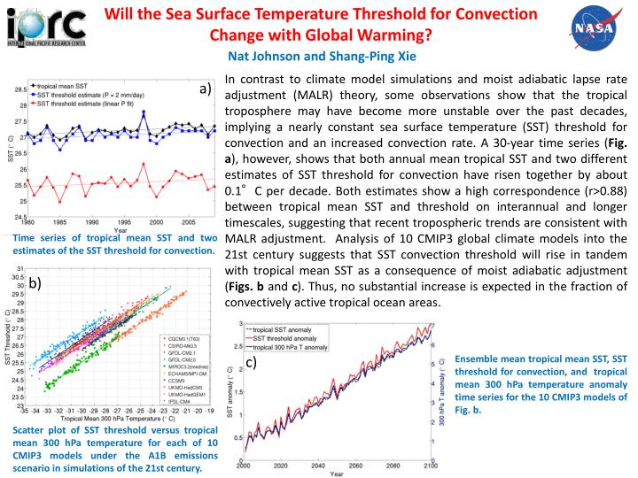 Will the Sea Surface Temperature Threshold for Convection