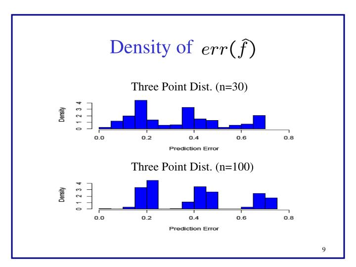Density of