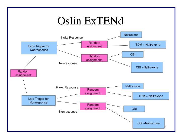 Oslin ExTENd