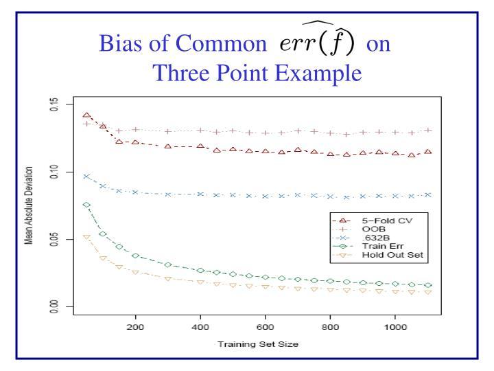 Bias of Common                on              Three Point Example
