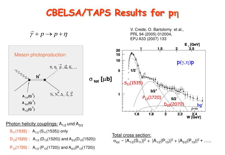 CBELSA/TAPS Results for p
