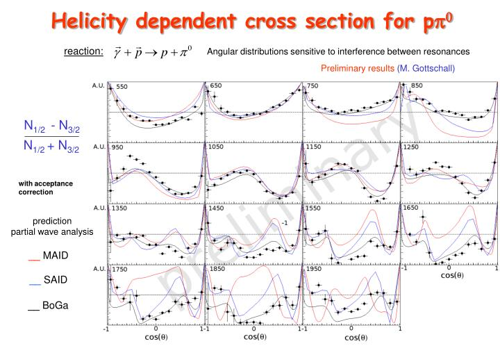 Helicity