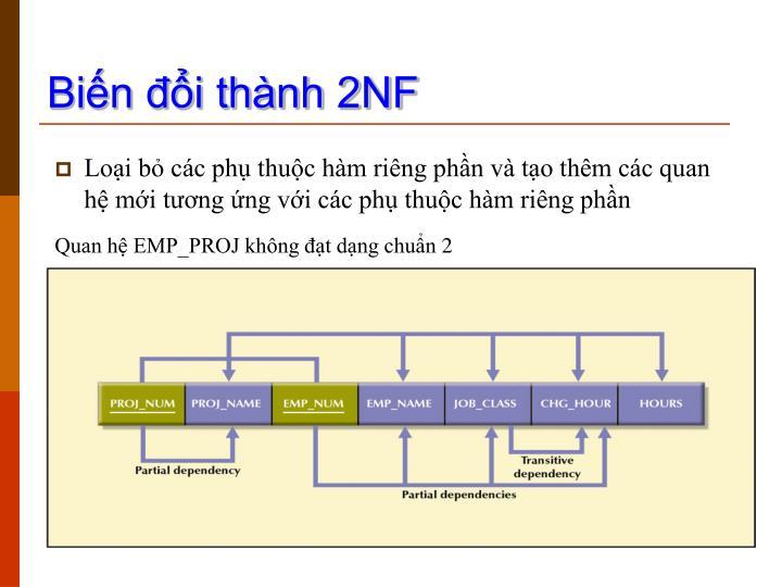 Biến đổi thành 2NF