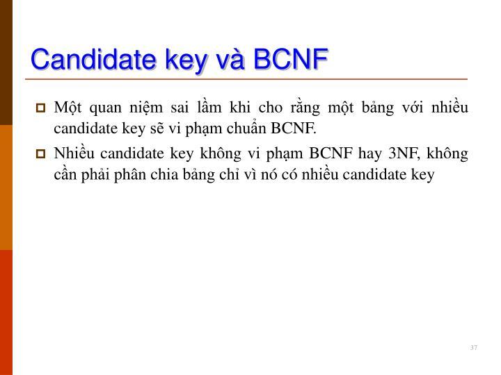 Candidate key và BCNF