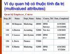 v d quan h c thu c t nh a tr multivalued attributes