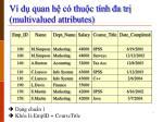 v d quan h c thu c t nh a tr multivalued attributes1