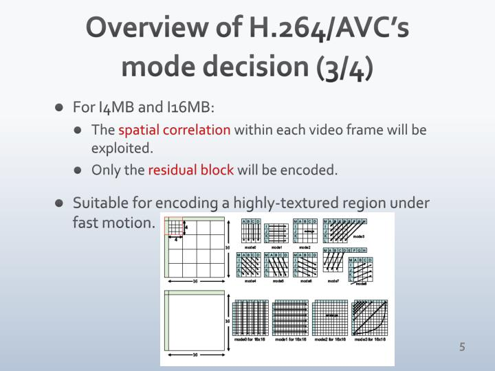 Overview of H.264/AVC's mode decision (3/4)
