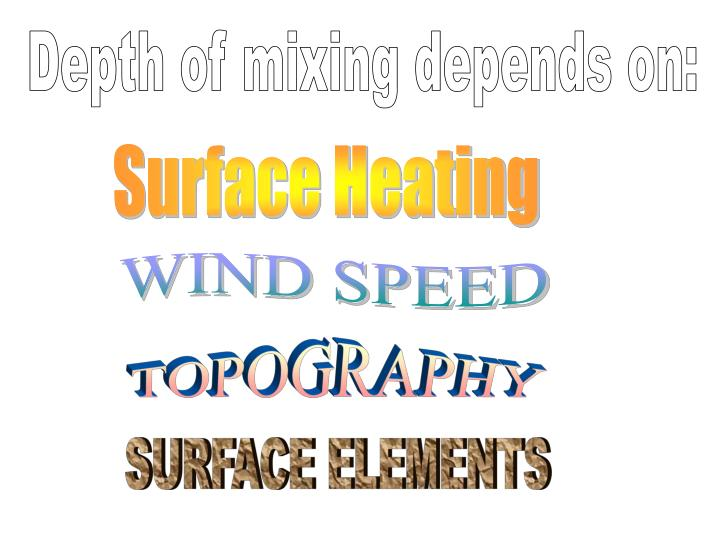 Depth of mixing depends on: