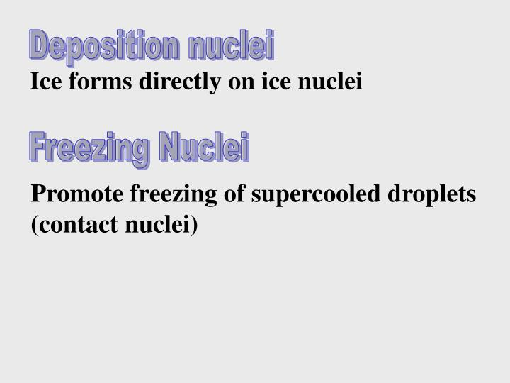 Deposition nuclei